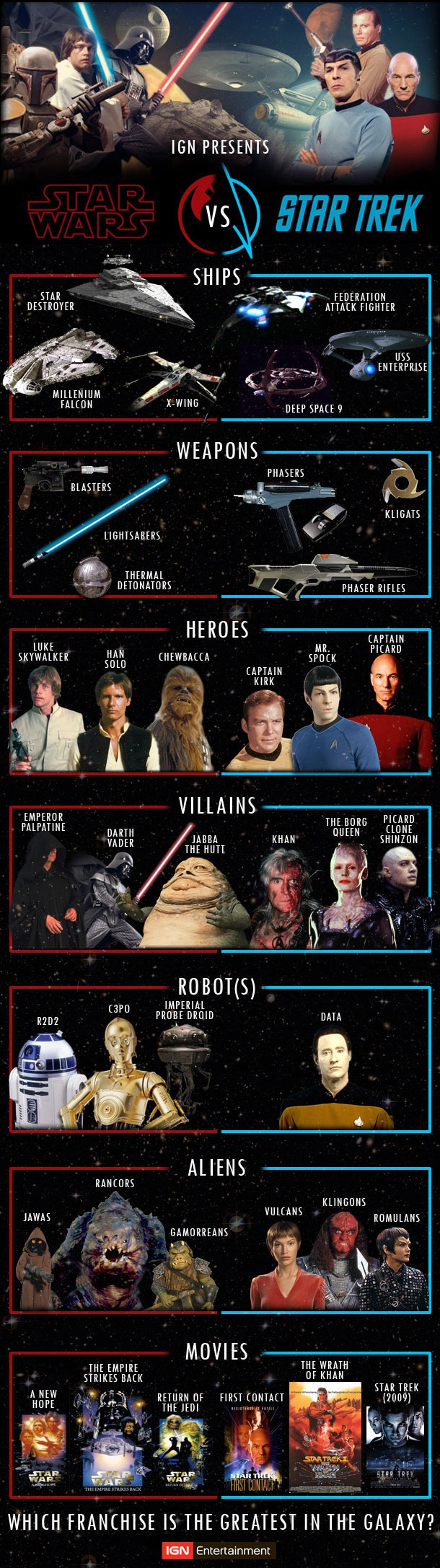 star-wars-vs-star-trek-batalla-total_smnt